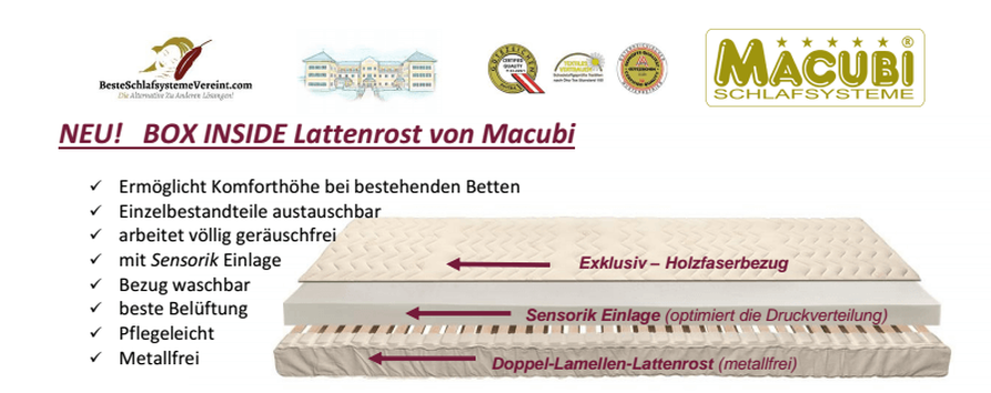 Macubi Box Inside Lattenrost